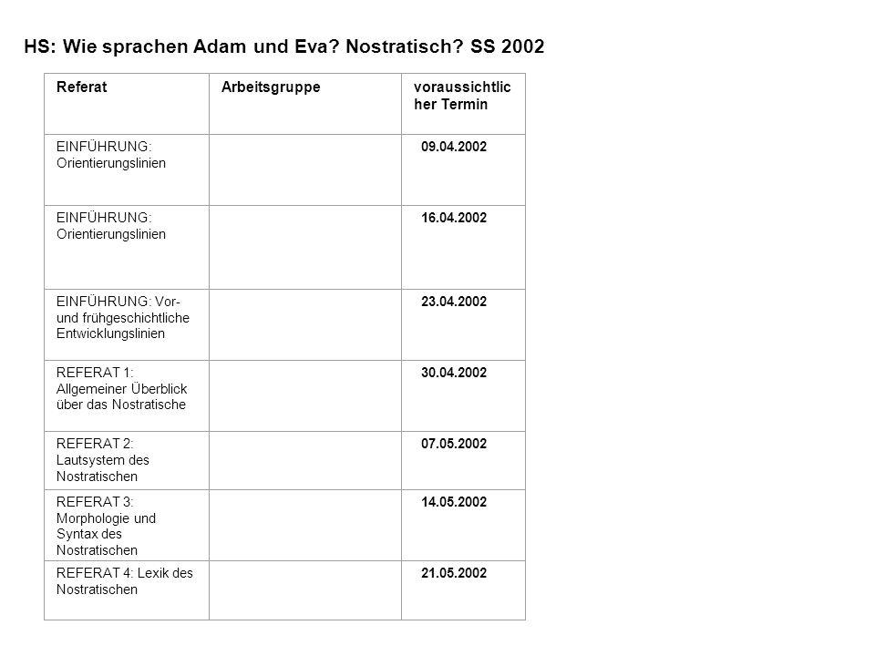 HS: Wie sprachen Adam und Eva Nostratisch SS 2002