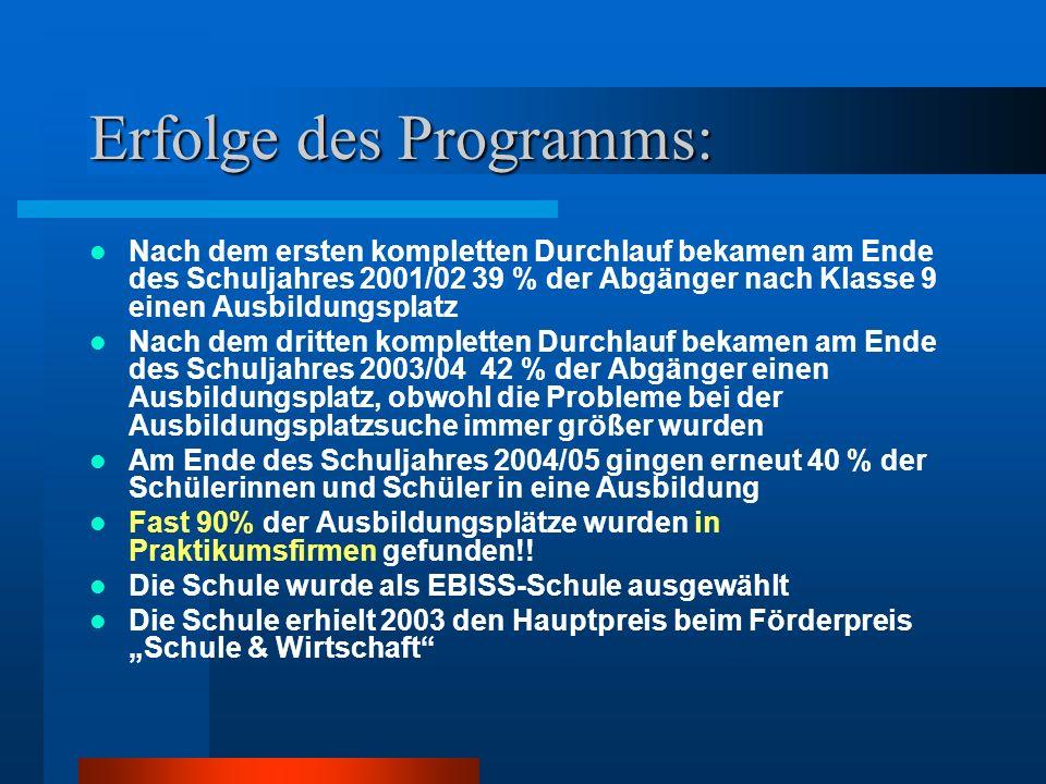 Erfolge des Programms: