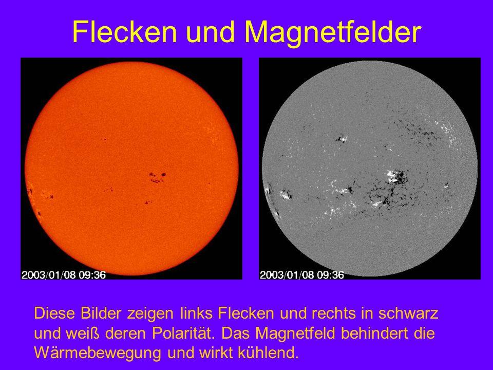 Flecken und Magnetfelder