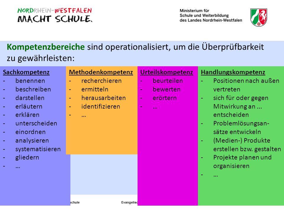 Kompetenzbereiche sind operationalisiert, um die Überprüfbarkeit zu gewährleisten: