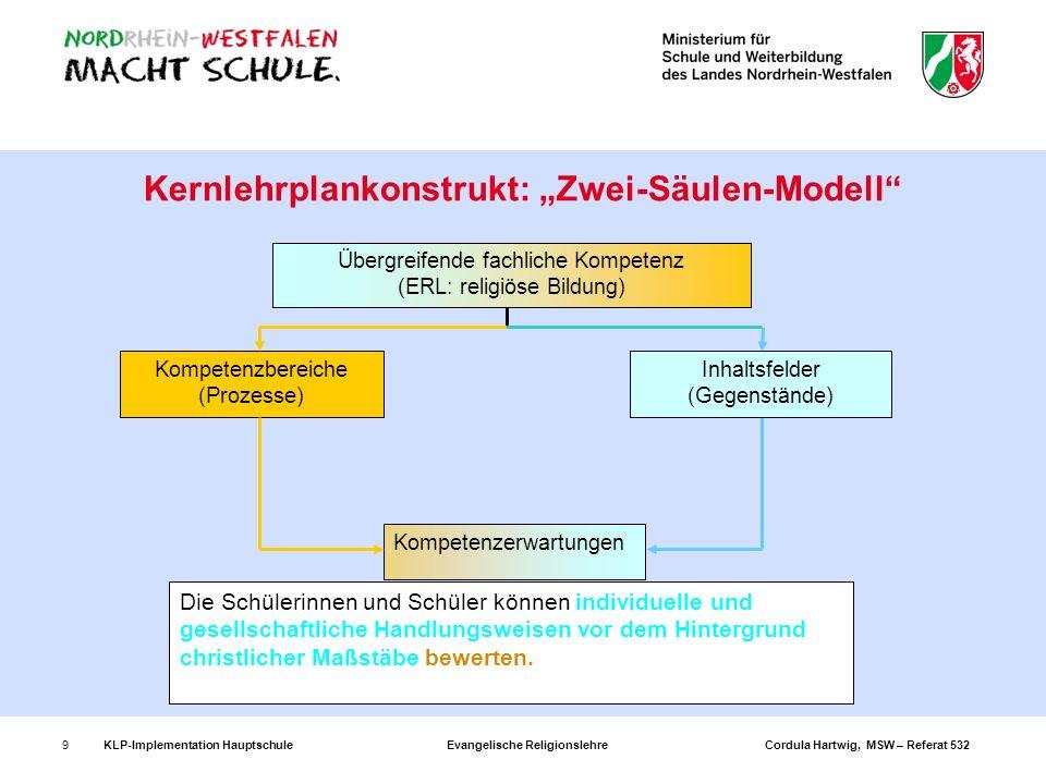 """Kernlehrplankonstrukt: """"Zwei-Säulen-Modell"""