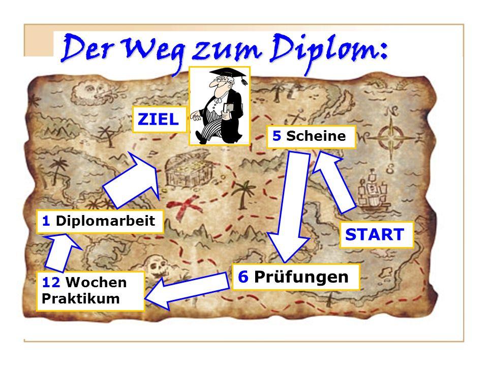 Der Weg zum Diplom: ZIEL START 6 Prüfungen 5 Scheine 1 Diplomarbeit