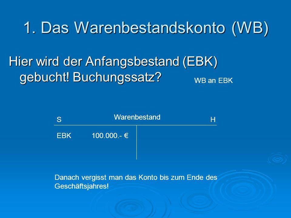 1. Das Warenbestandskonto (WB)