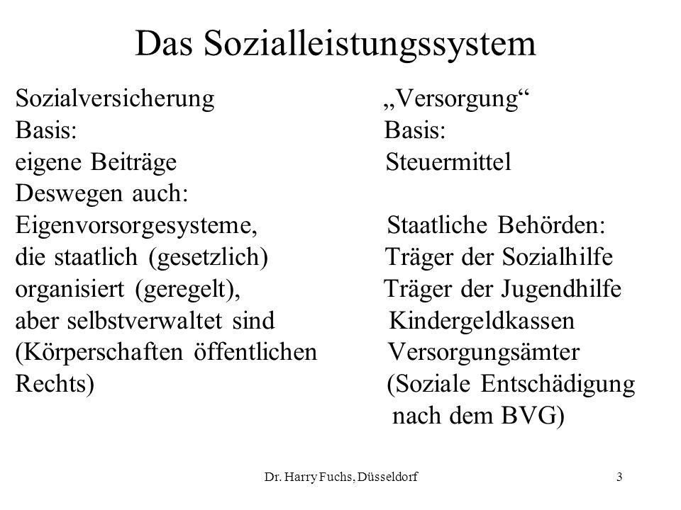 Das Sozialleistungssystem
