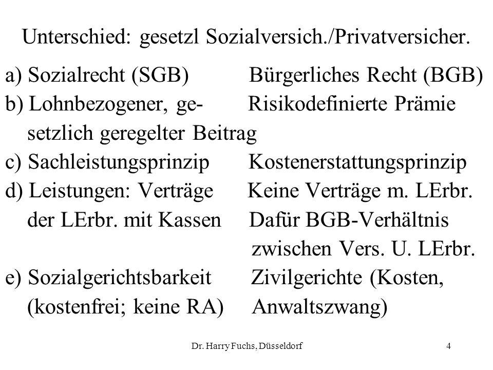 Unterschied: gesetzl Sozialversich./Privatversicher.