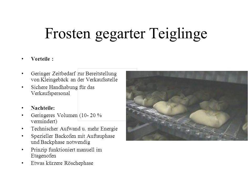 Frosten gegarter Teiglinge