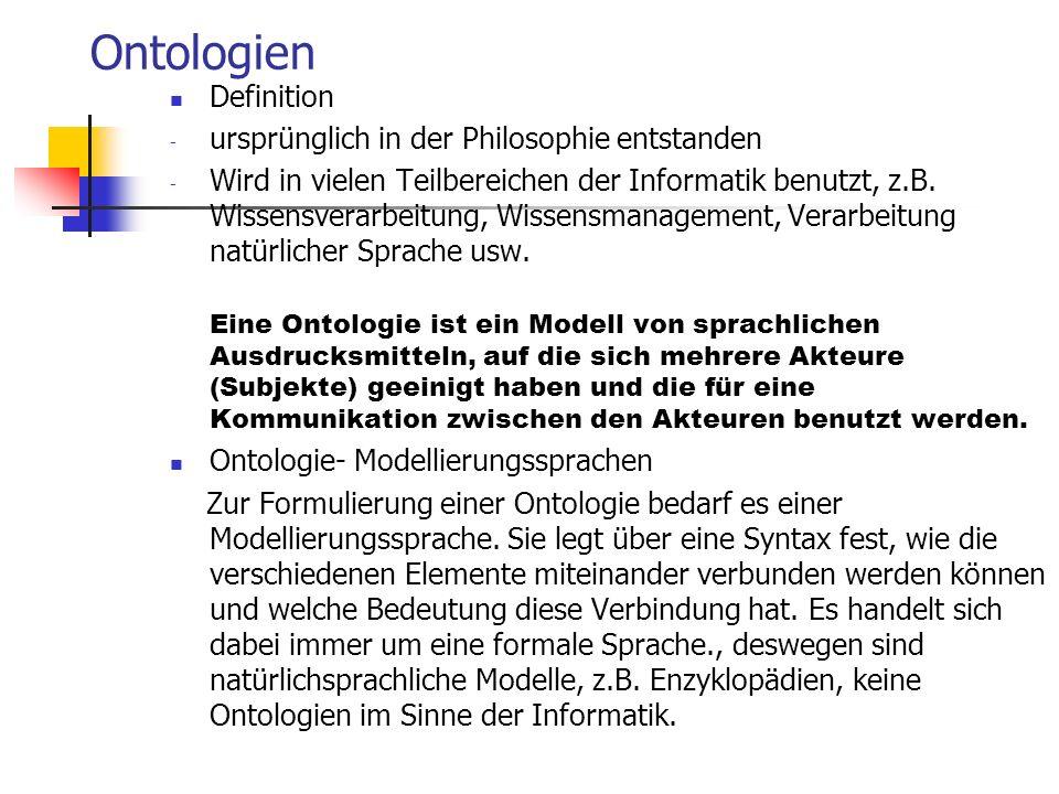 Ontologien Definition ursprünglich in der Philosophie entstanden