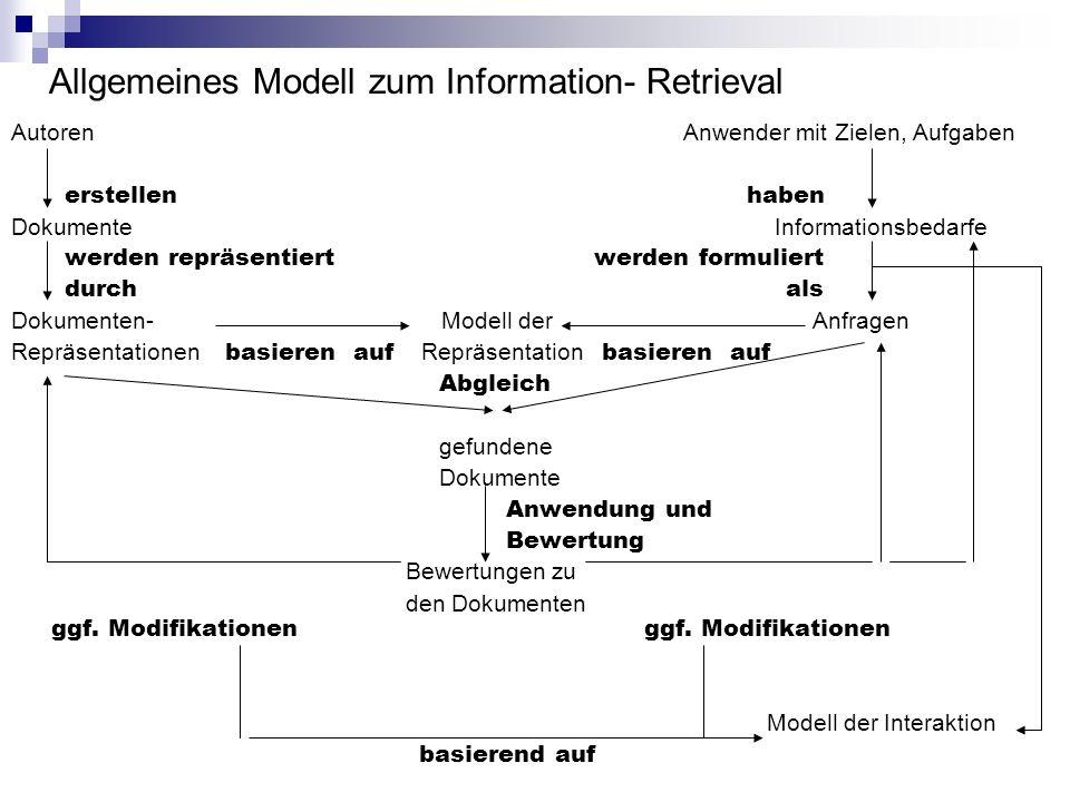 Allgemeines Modell zum Information- Retrieval