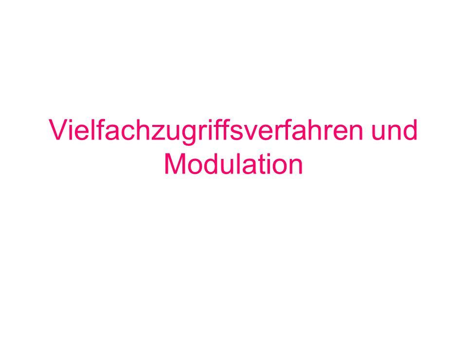 Vielfachzugriffsverfahren und Modulation