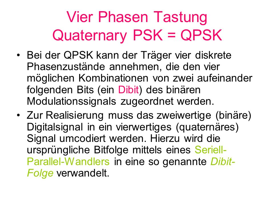 Vier Phasen Tastung Quaternary PSK = QPSK