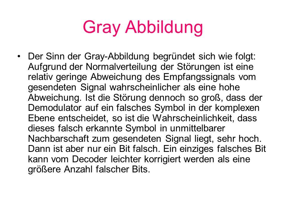 Gray Abbildung