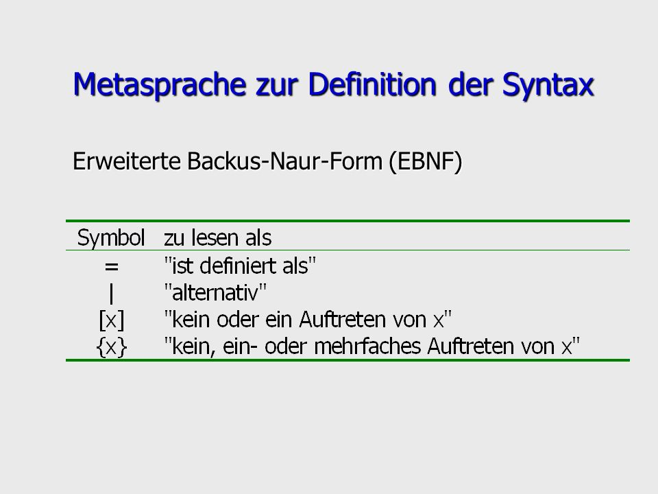 Metasprache zur Definition der Syntax