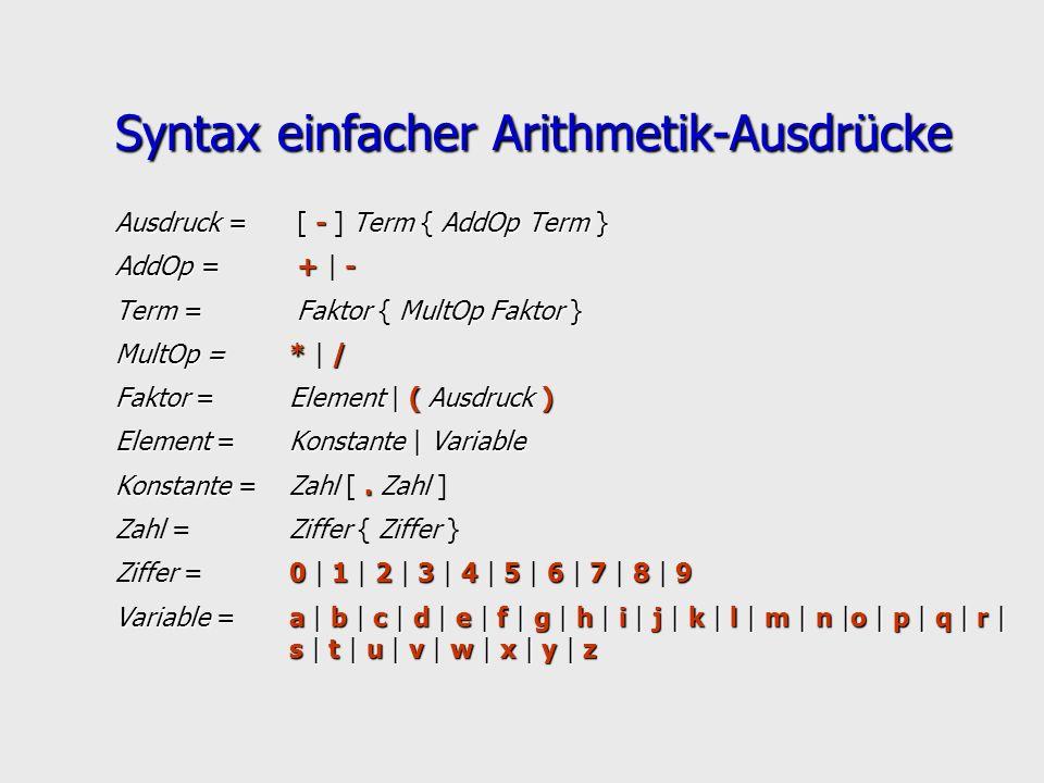 Syntax einfacher Arithmetik-Ausdrücke
