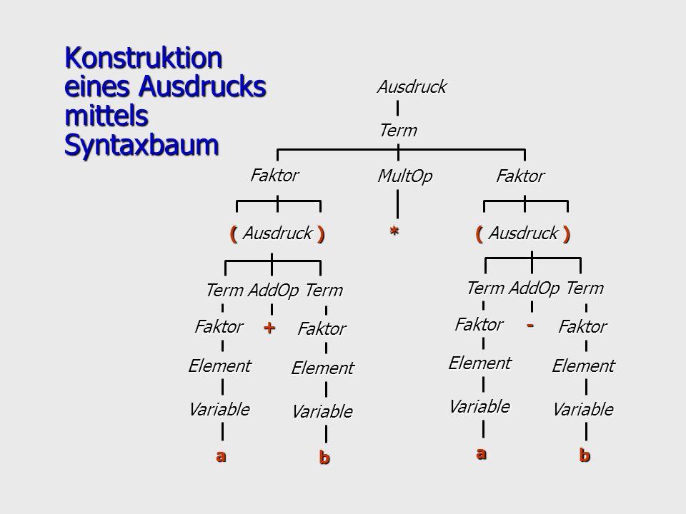 Konstruktion eines Ausdrucks mittels Syntaxbaum