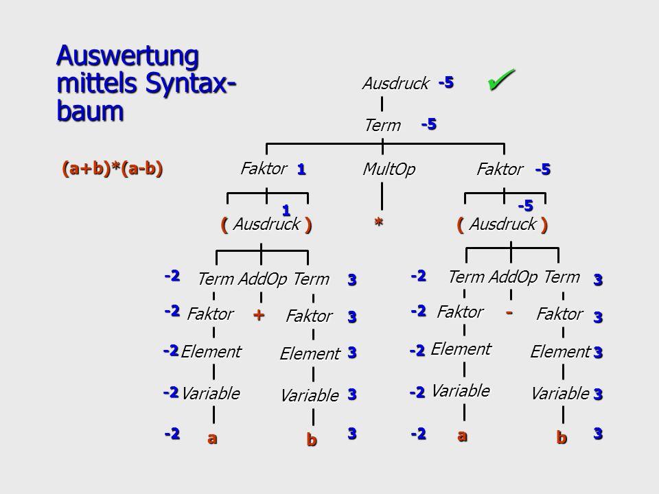 Auswertung mittels Syntax-baum