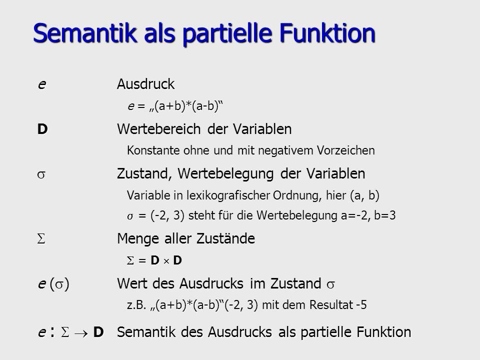 Semantik als partielle Funktion