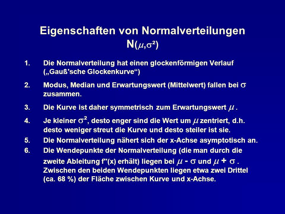 Eigenschaften von Normalverteilungen N(,²)