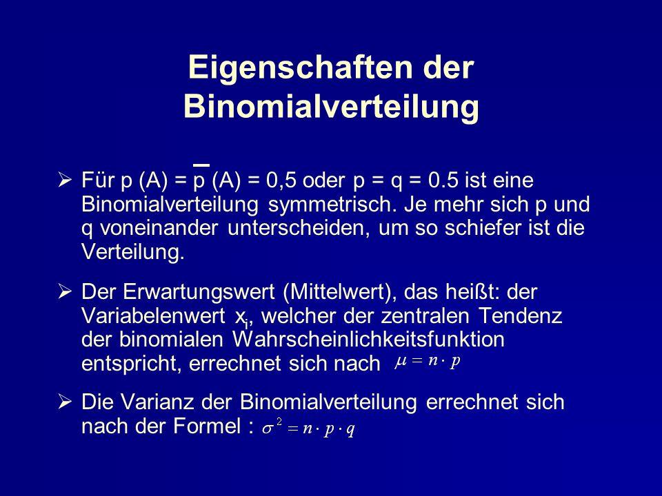 Eigenschaften der Binomialverteilung