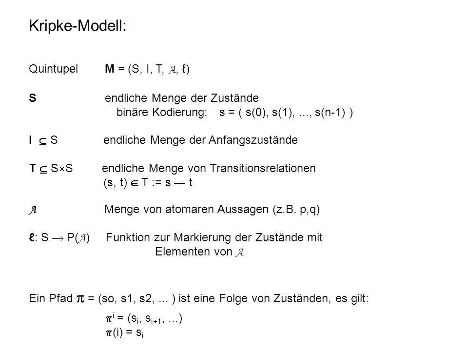 Kripke-Modell: Quintupel M = (S, I, T, A, ℓ)