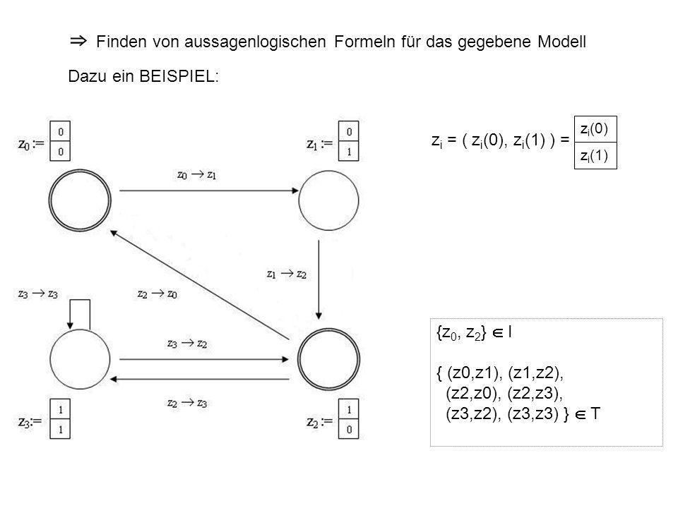 ⇒ Finden von aussagenlogischen Formeln für das gegebene Modell