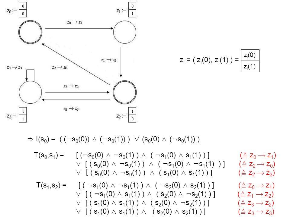 ⇒ I(s0) = ( (¬s0(0)) ∧ (¬s0(1)) ) ∨ (s0(0) ∧ (¬s0(1)) )