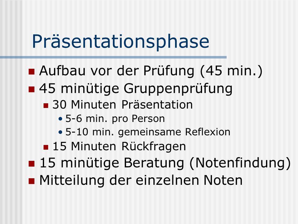 Präsentationsphase Aufbau vor der Prüfung (45 min.)