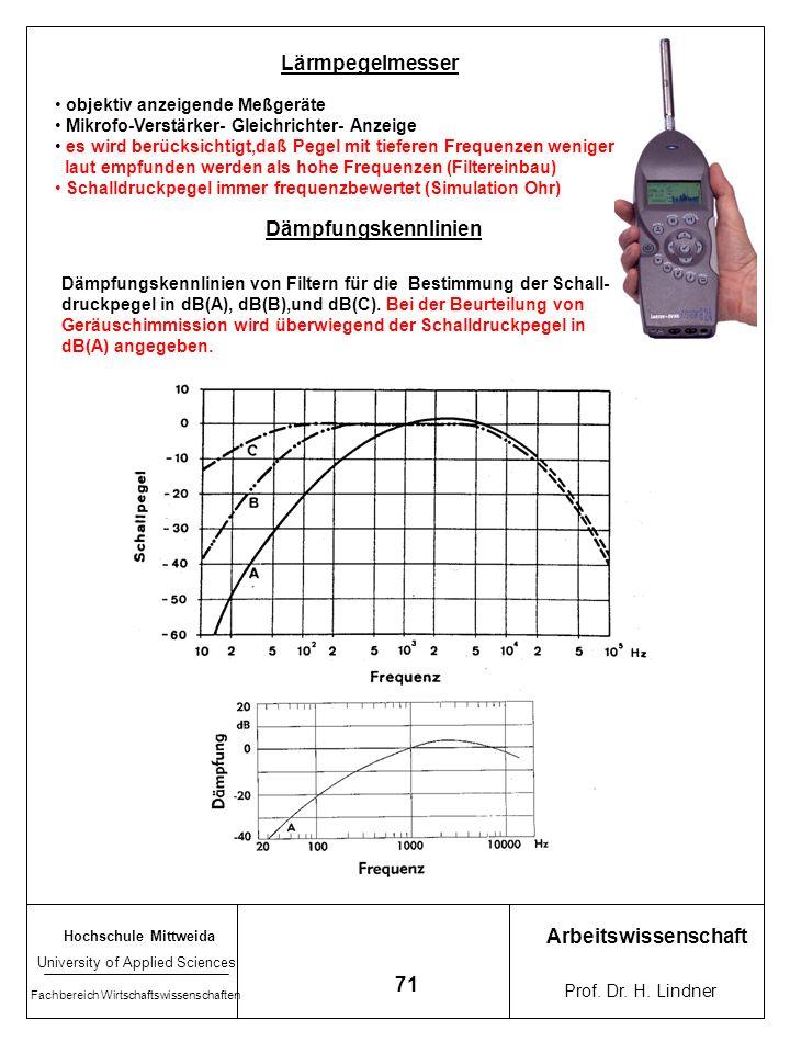 Lärmpegelmesser Dämpfungskennlinien Arbeitswissenschaft 71