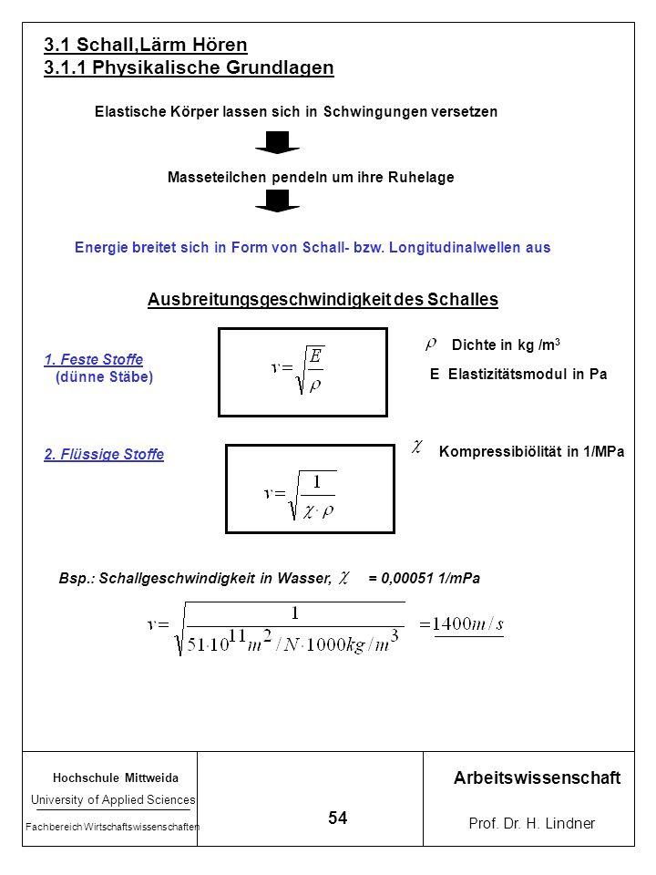 3.1.1 Physikalische Grundlagen