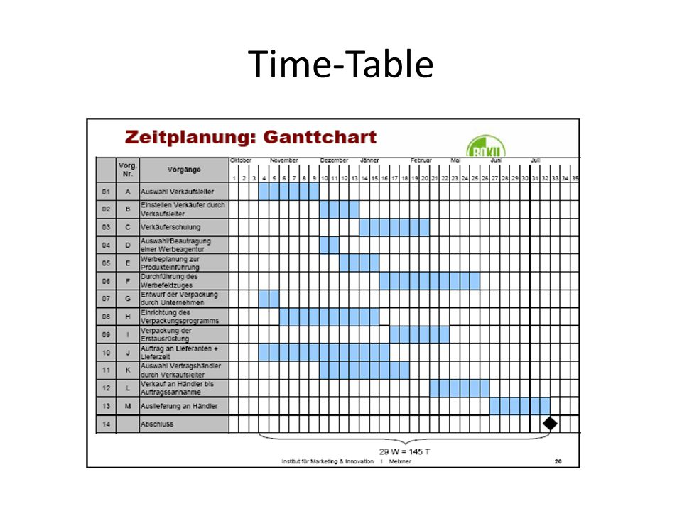Time-Table