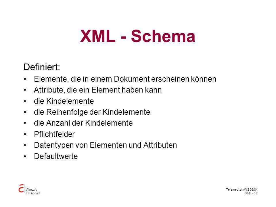 XML - Schema Definiert: