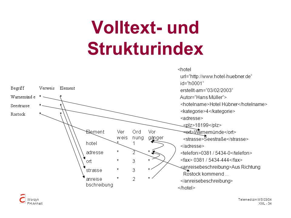 Volltext- und Strukturindex
