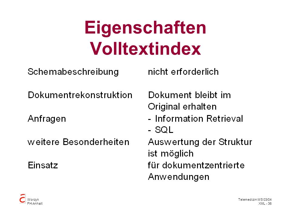 Eigenschaften Volltextindex