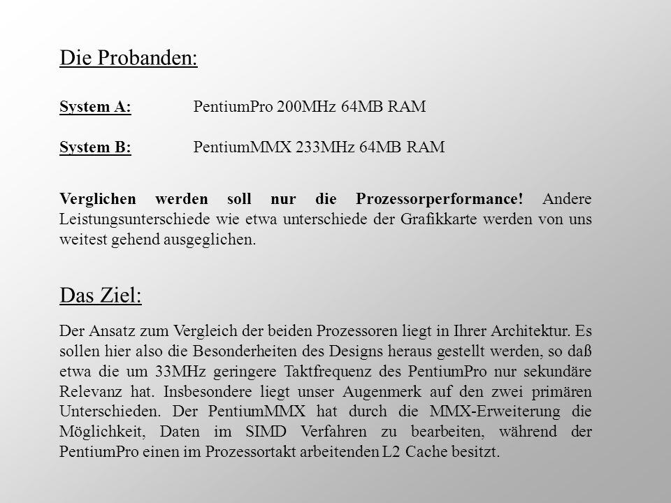 Die Probanden: Das Ziel: System A: PentiumPro 200MHz 64MB RAM