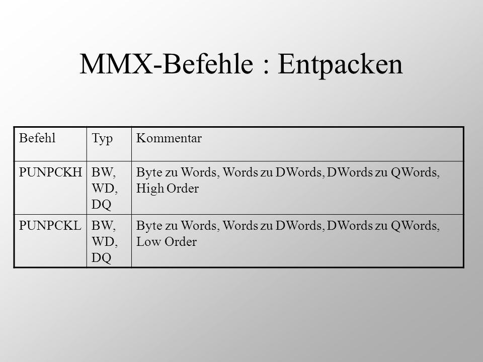 MMX-Befehle : Entpacken