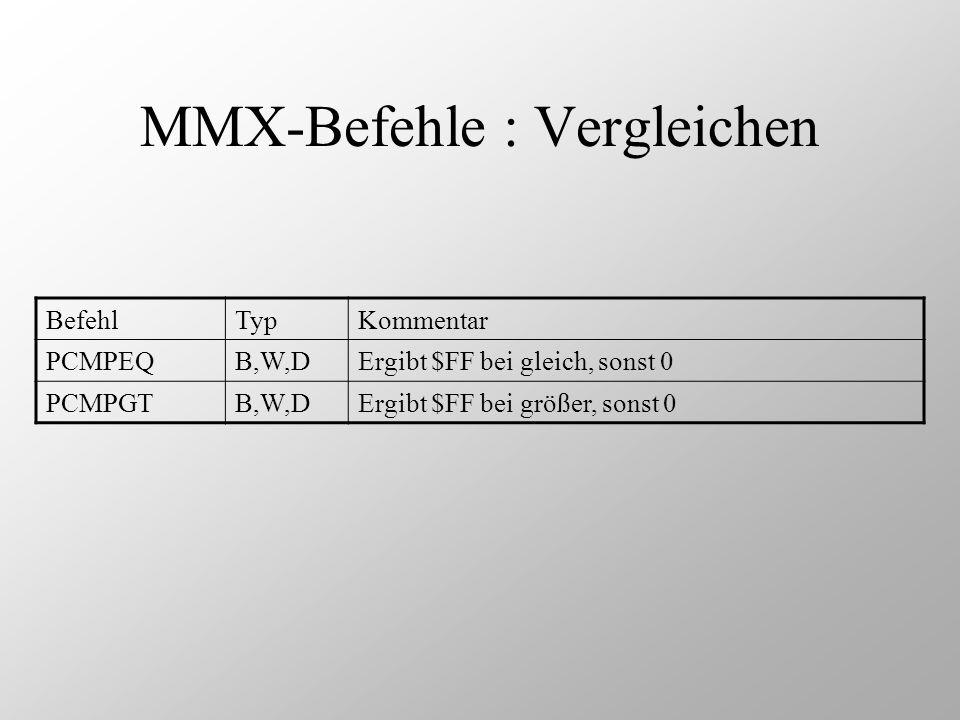MMX-Befehle : Vergleichen