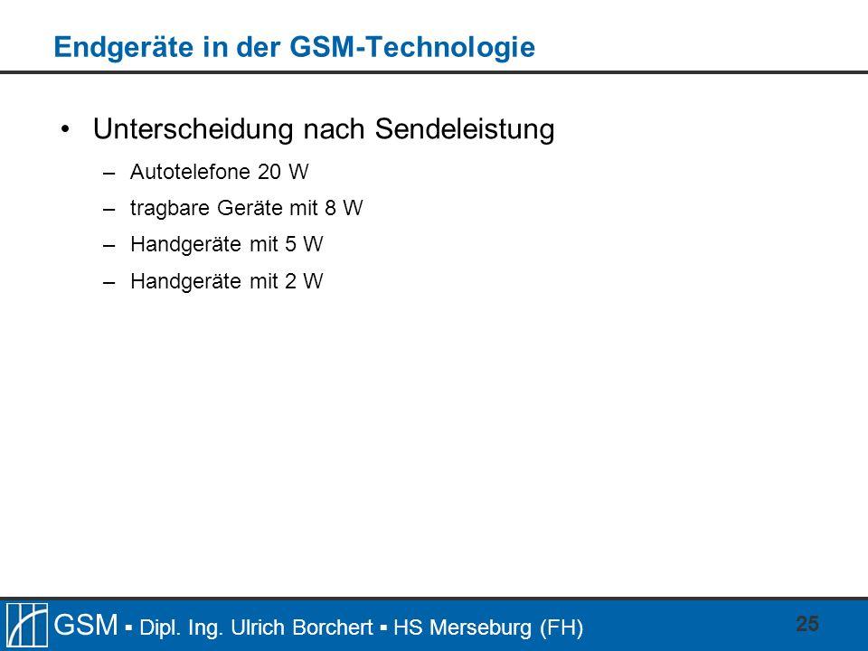 Endgeräte in der GSM-Technologie