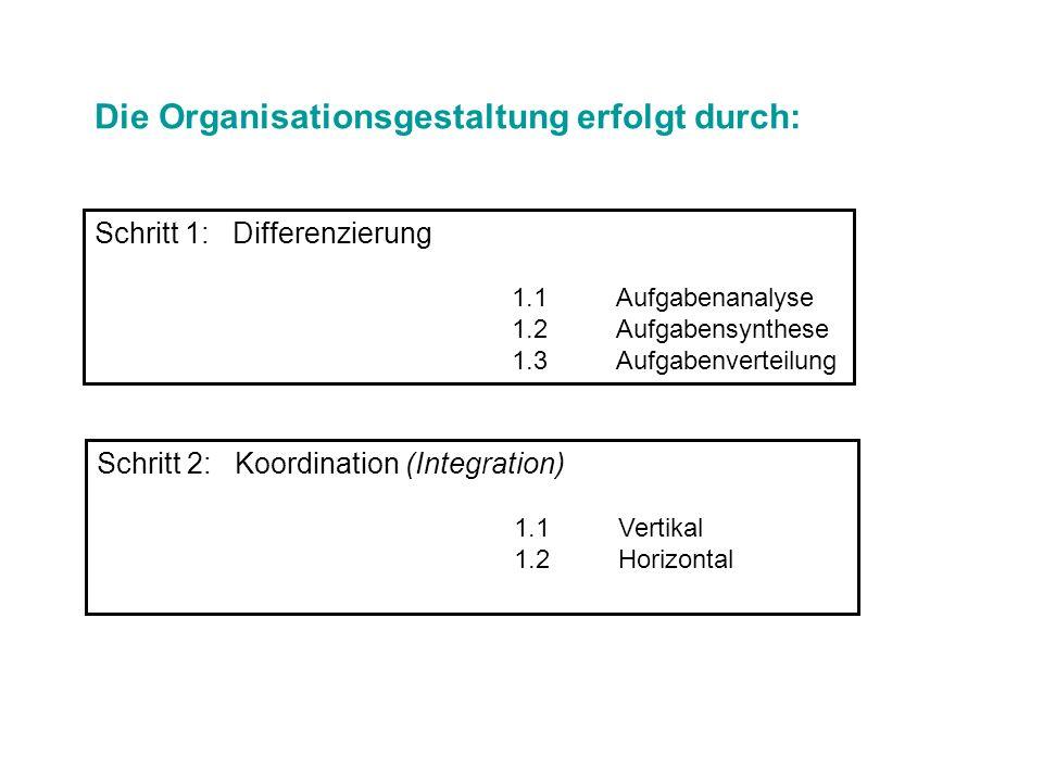 Die Organisationsgestaltung erfolgt durch: