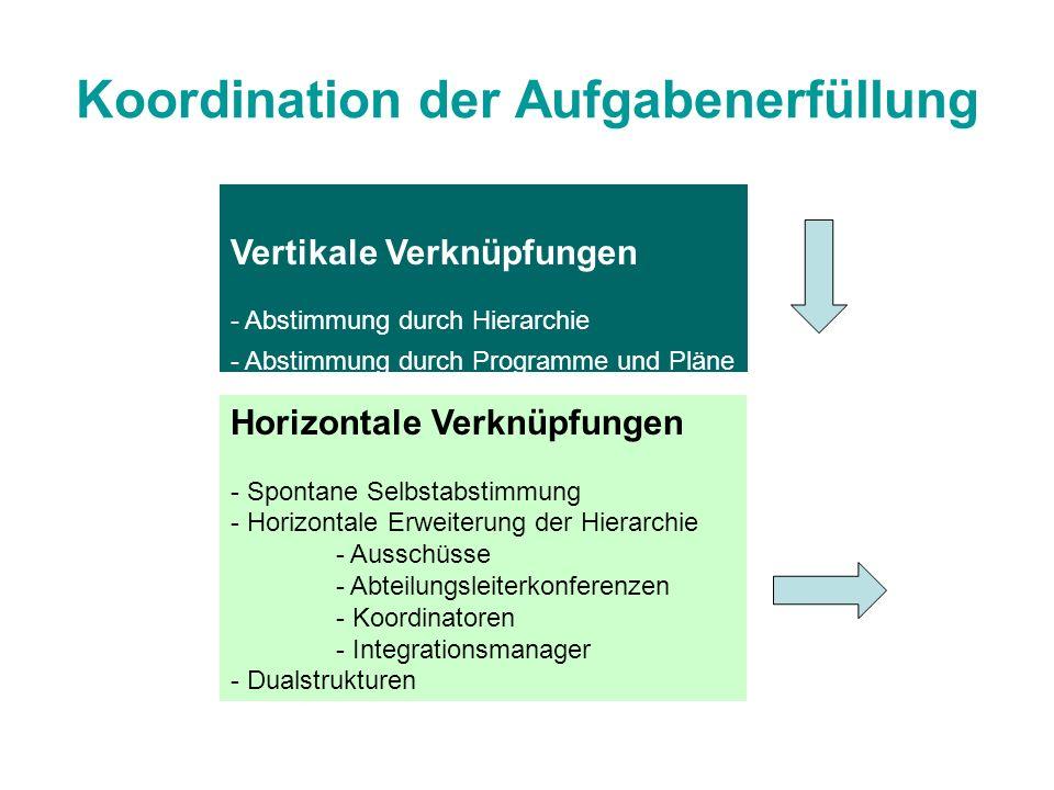 Koordination der Aufgabenerfüllung
