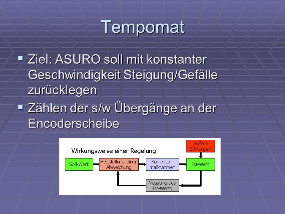 Tempomat Ziel: ASURO soll mit konstanter Geschwindigkeit Steigung/Gefälle zurücklegen.