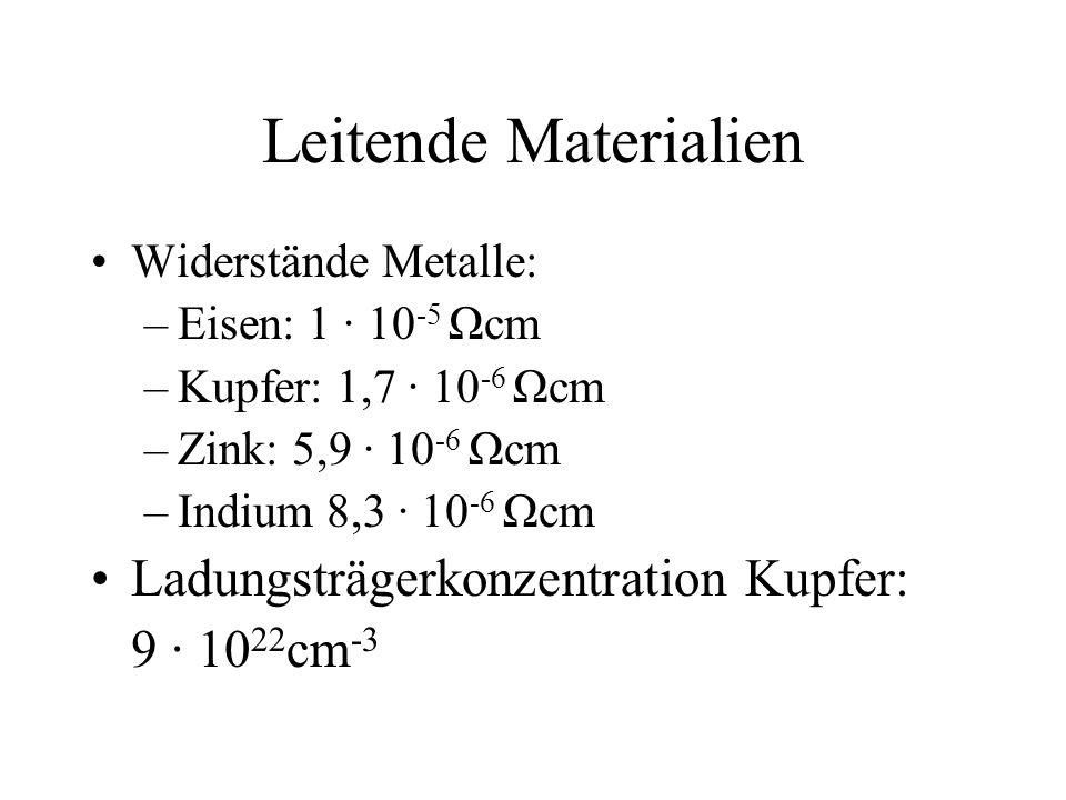 Leitende Materialien Ladungsträgerkonzentration Kupfer: 9 · 1022cm-3