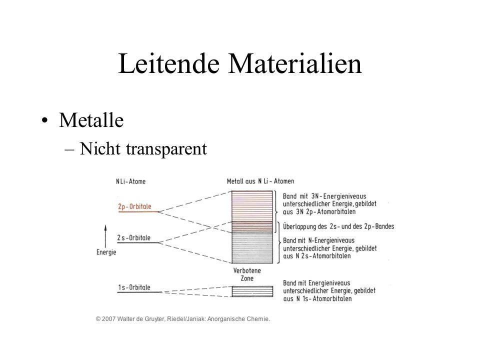 Leitende Materialien Metalle Nicht transparent