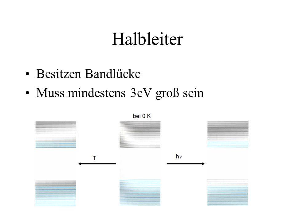 Halbleiter Besitzen Bandlücke Muss mindestens 3eV groß sein