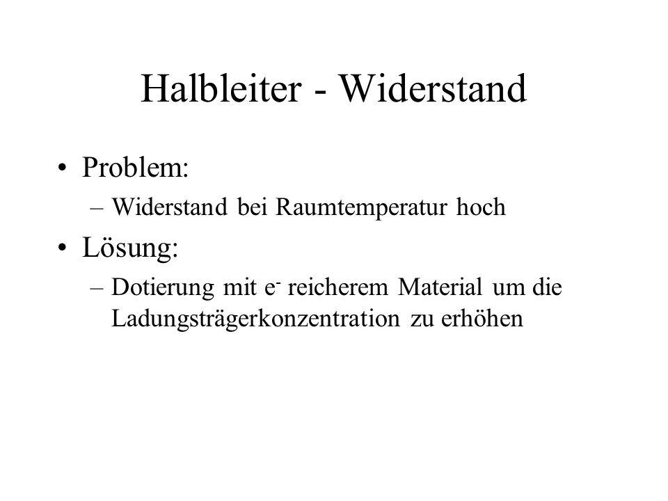 Halbleiter - Widerstand