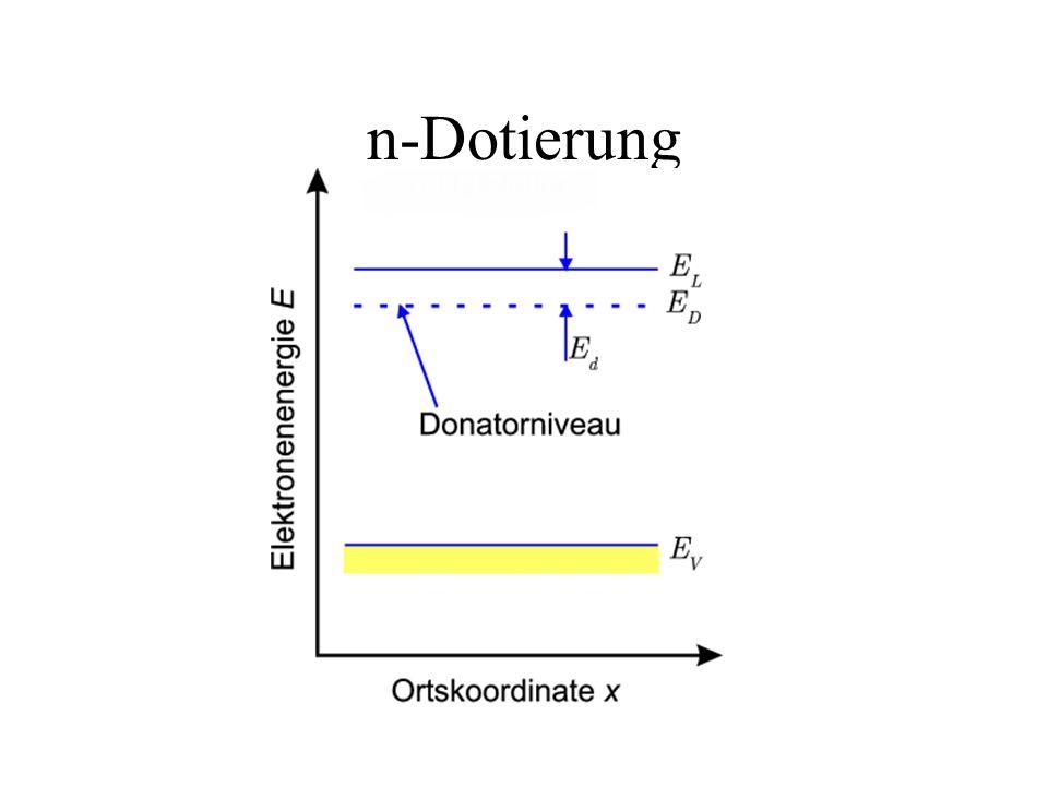 n-Dotierung