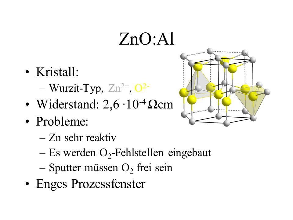 ZnO:Al Kristall: Widerstand: 2,6 ·10-4 Ωcm Probleme: