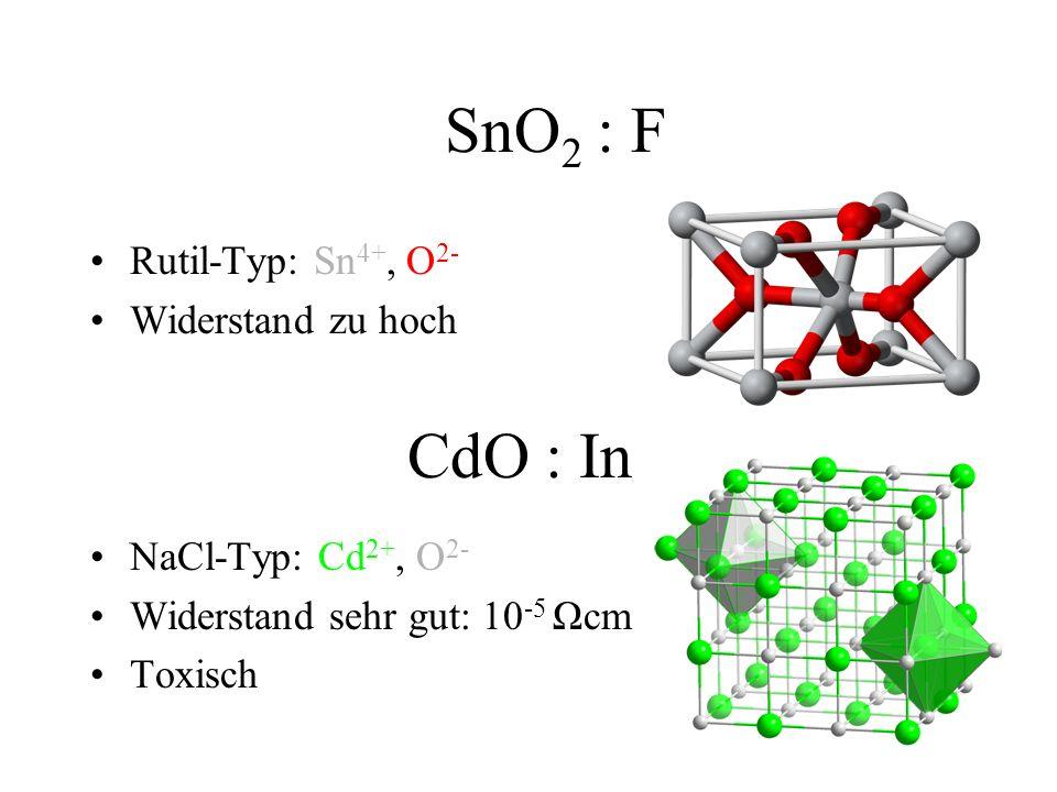 SnO2 : F CdO : In Rutil-Typ: Sn4+, O2- Widerstand zu hoch