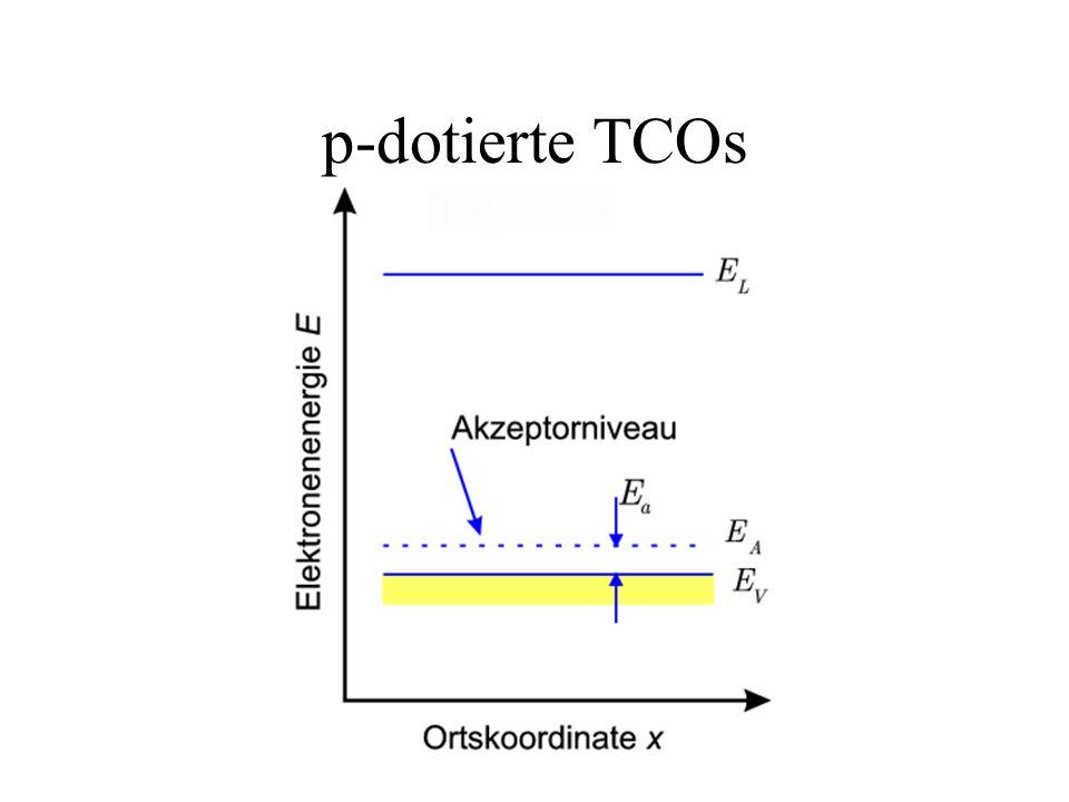 p-dotierte TCOs