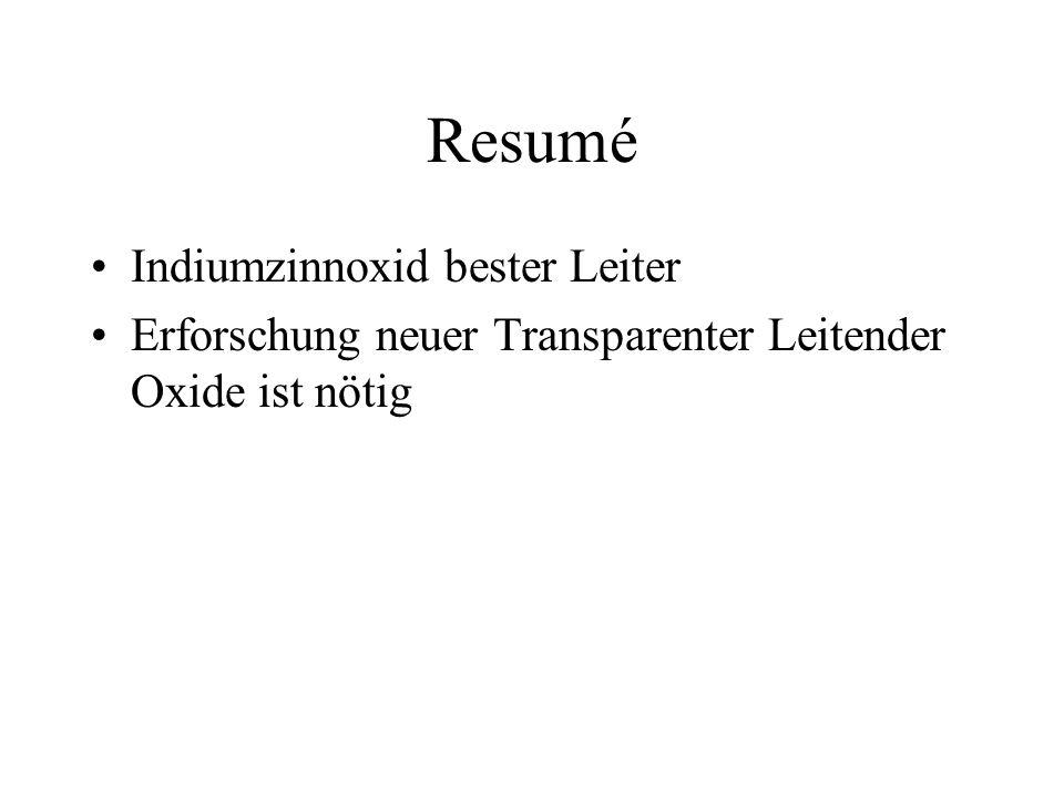 Resumé Indiumzinnoxid bester Leiter
