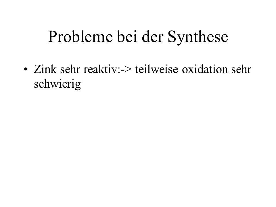 Probleme bei der Synthese