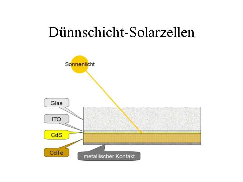Dünnschicht-Solarzellen